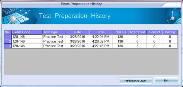 Exam Simulator test history